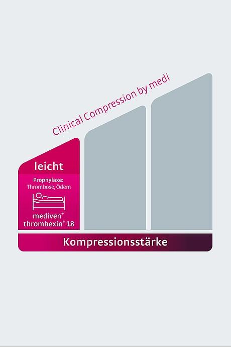 Clinical Compression leicht medi