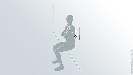 Faszientraining Rückenmuskulatur - Faszientraining Rückenmuskulatur