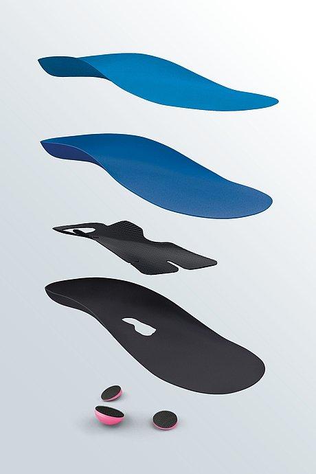 igli Junior blue C+ Schuheinlagen für Kinder Entlastung Bestandteile