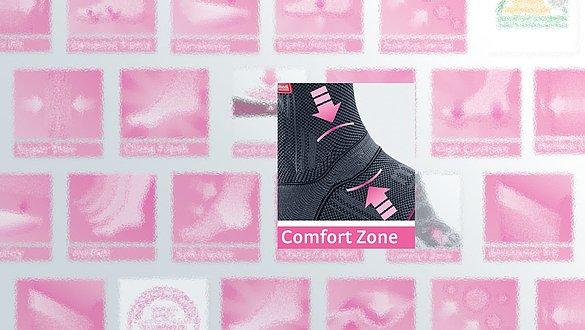 Comfort Zone - Weiche Zonen im Beugebereich - Comfort Zone - Weiche Zonen im Beugebereich