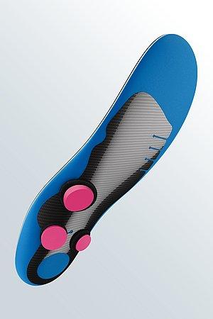igli Hardboot Schuheinlagen Bestandteile