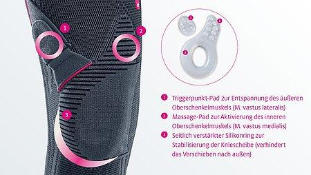 Bandagen und Orthesen von medi - Bandagen und Orthesen von medi