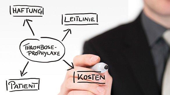 Stift Mann Workshop Thrombose -