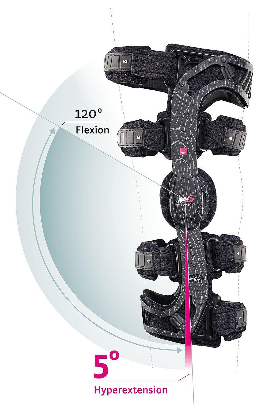 Orthese M.4s comfort zur Behandlung von Rupturen am Kreuzband - Orthese M.4s comfort zur Behandlung von Rupturen am Kreuzband