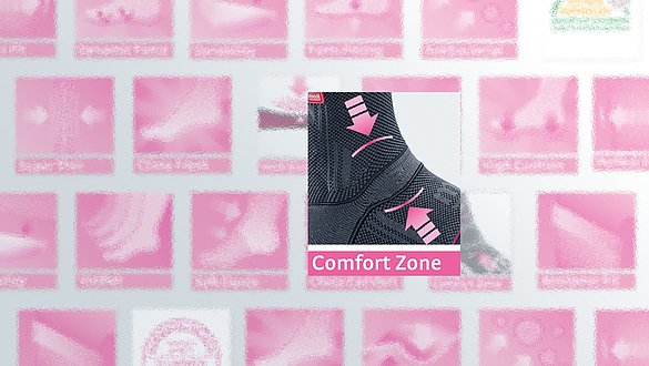 Comfort Zone - Soft zones in the stretchable area - Comfort Zone - Soft zones in the stretchable area