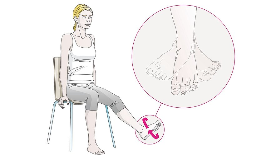 Rotate your feet - Rotate your feet