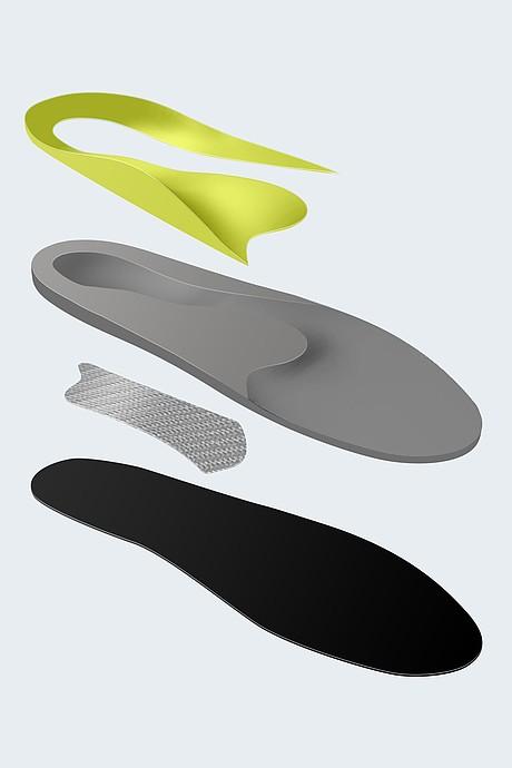 medi CAD Classic soft Einlage